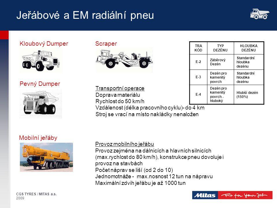 Jeřábové a EM radiální pneu
