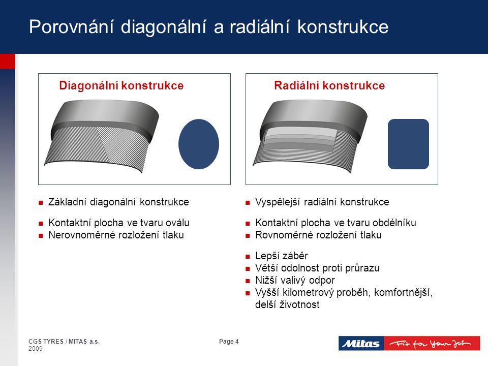 Porovnání diagonální a radiální konstrukce