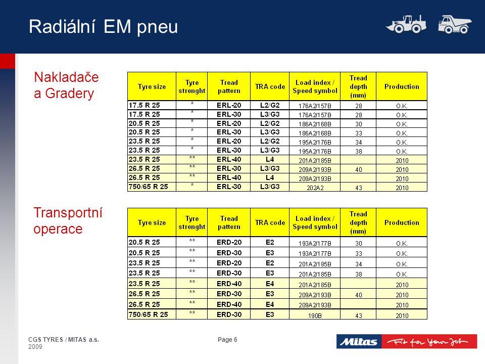 Radiální EM pneu Nakladače a Gradery Transportní operace 6