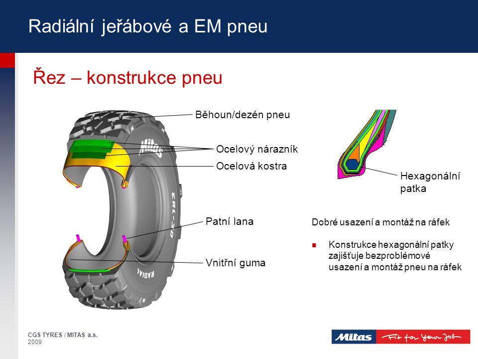 Radiální jeřábové a EM pneu