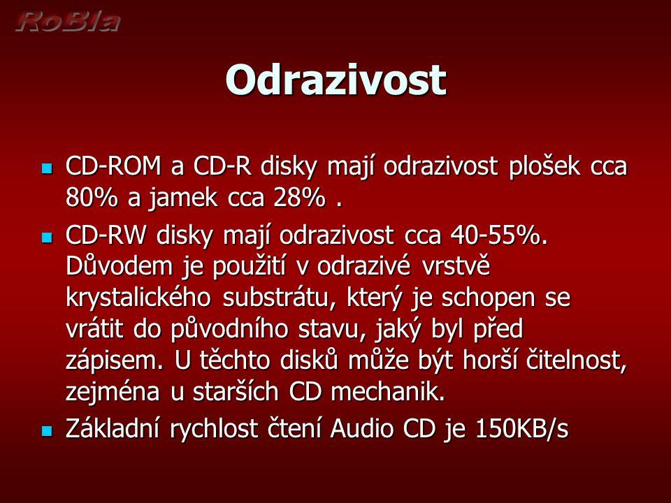 Odrazivost CD-ROM a CD-R disky mají odrazivost plošek cca 80% a jamek cca 28% .