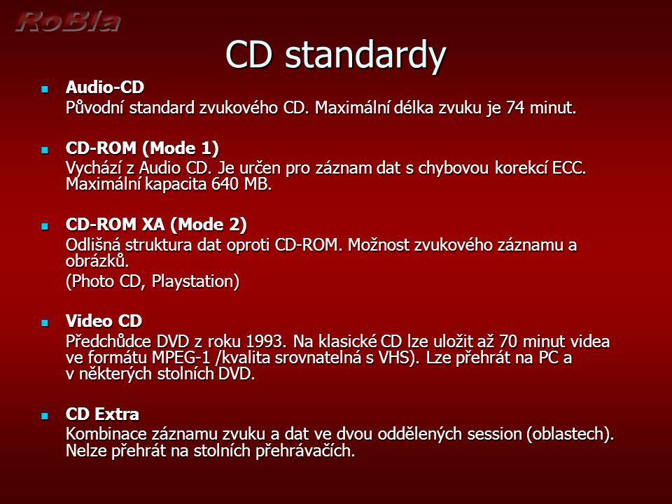 CD standardy Audio-CD. Původní standard zvukového CD. Maximální délka zvuku je 74 minut. CD-ROM (Mode 1)