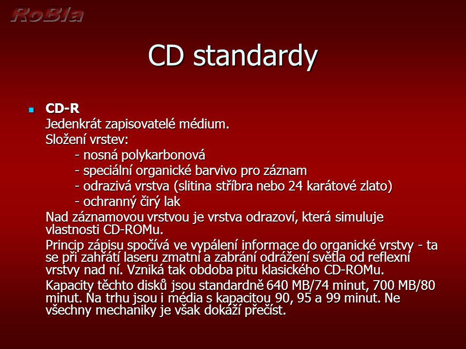 CD standardy CD-R Jedenkrát zapisovatelé médium. Složení vrstev: