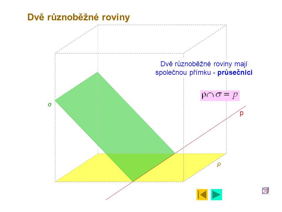 Dvě různoběžné roviny mají společnou přímku - průsečnici