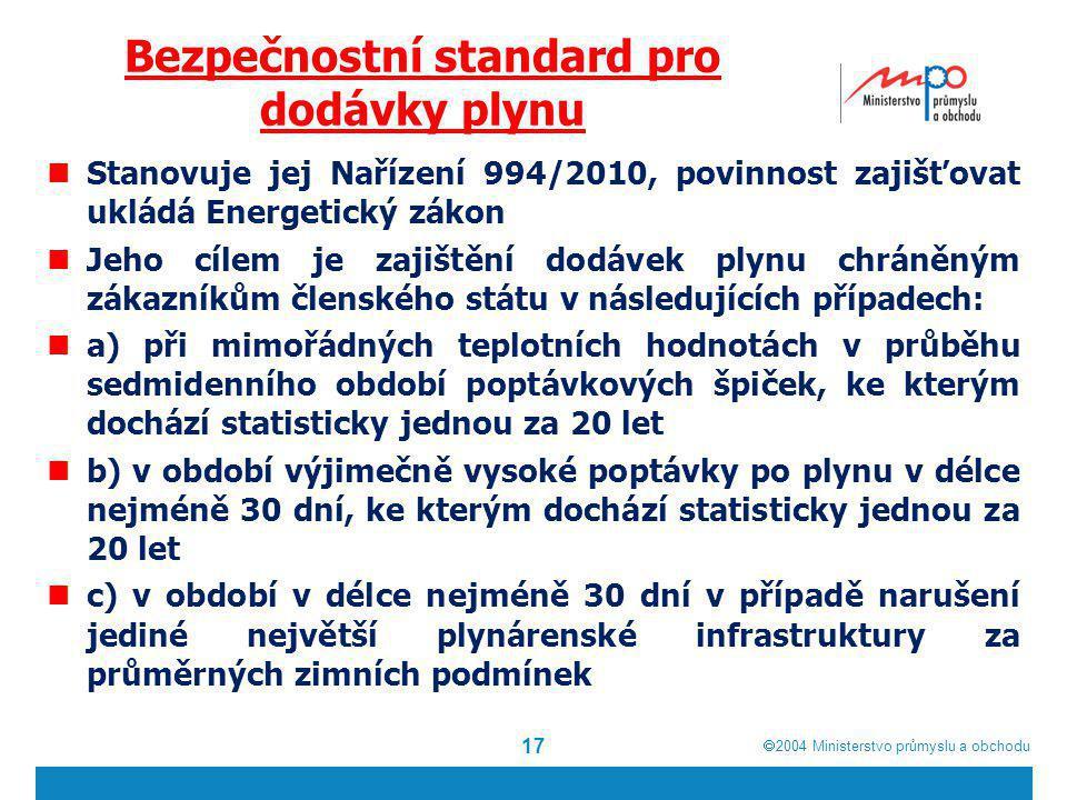 Bezpečnostní standard pro dodávky plynu