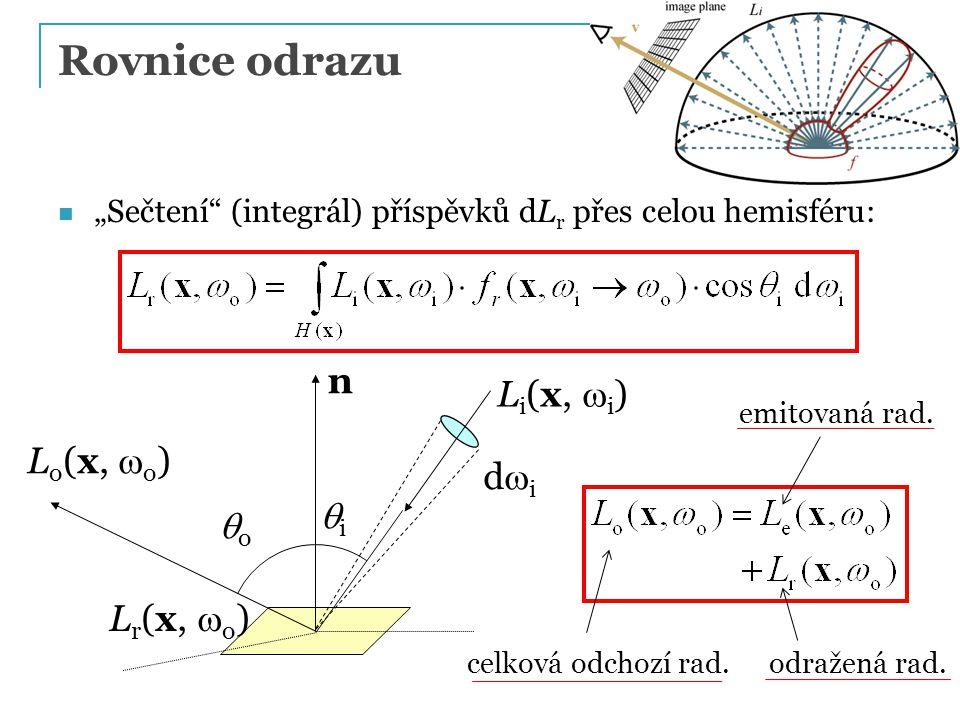 Rovnice odrazu n Li(x, wi) Lo(x, wo) dwi qi qo Lr(x, wo)