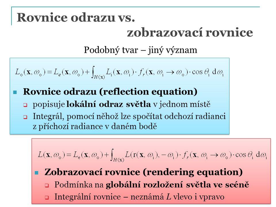 Rovnice odrazu vs. zobrazovací rovnice