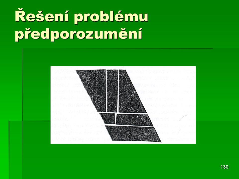 Řešení problému předporozumění
