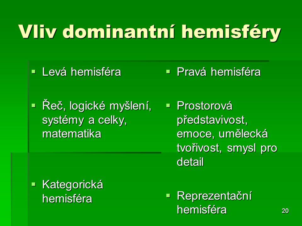 Vliv dominantní hemisféry