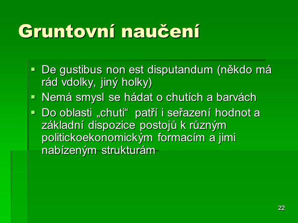 Gruntovní naučení De gustibus non est disputandum (někdo má rád vdolky, jiný holky) Nemá smysl se hádat o chutích a barvách.