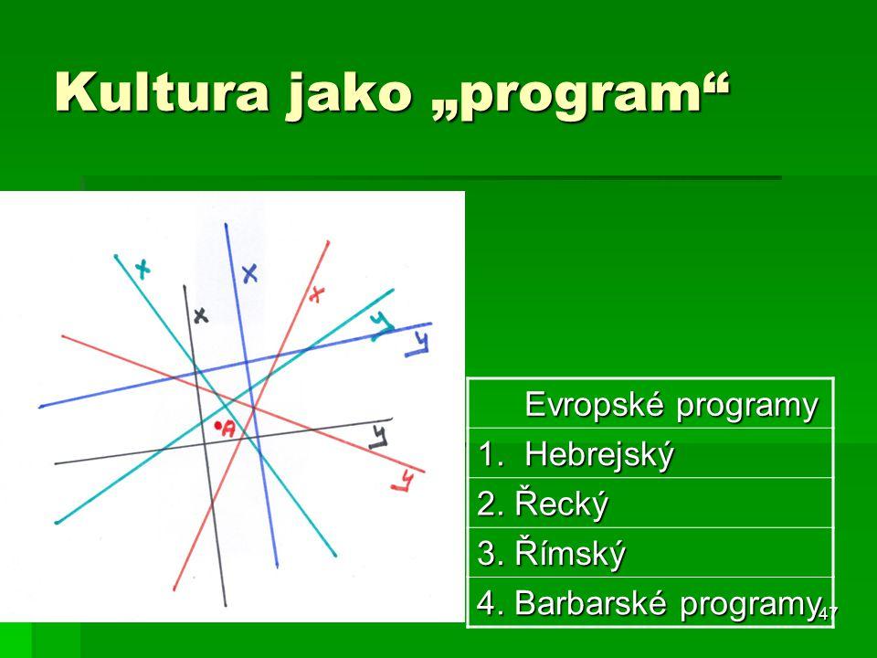 """Kultura jako """"program"""