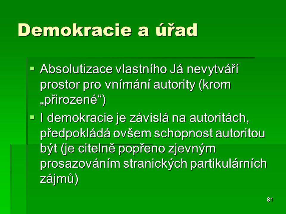 """Demokracie a úřad Absolutizace vlastního Já nevytváří prostor pro vnímání autority (krom """"přirozené )"""