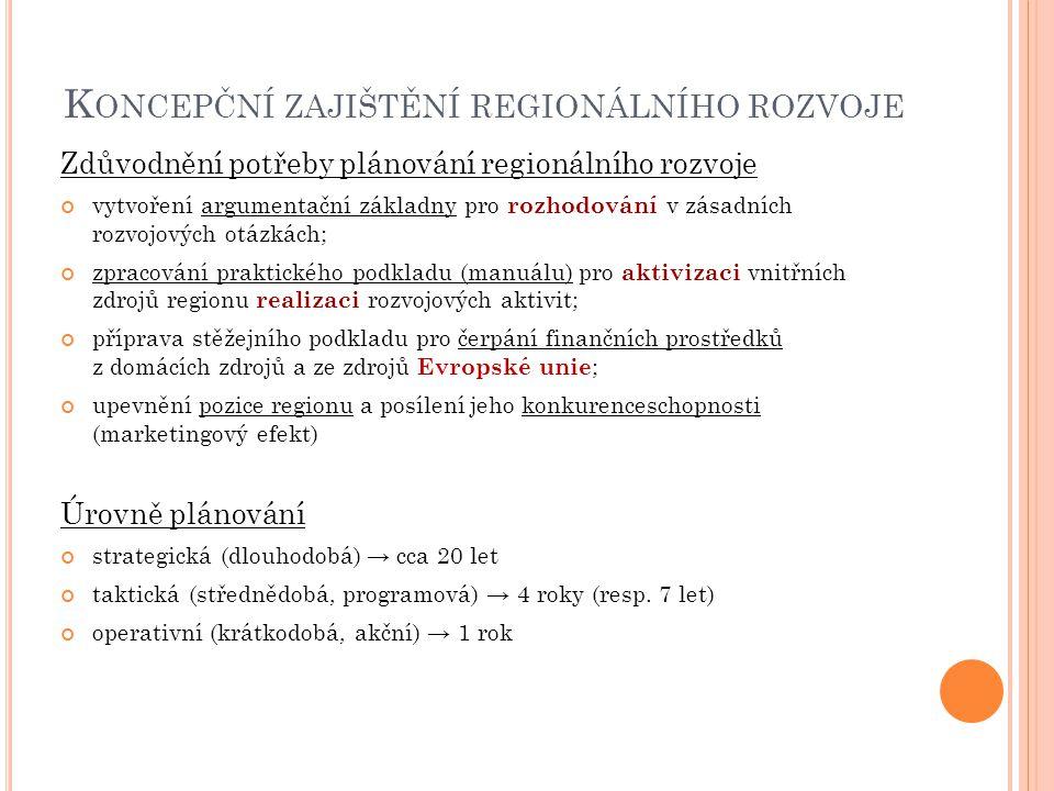 Koncepční zajištění regionálního rozvoje