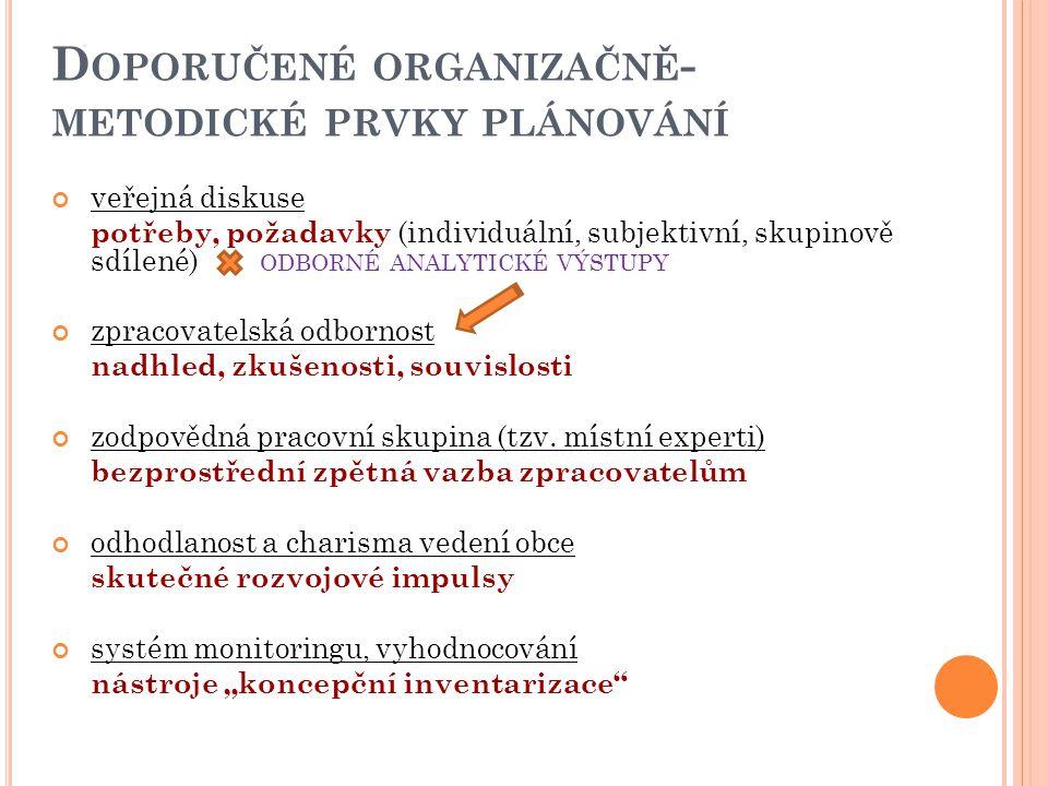 Doporučené organizačně-metodické prvky plánování