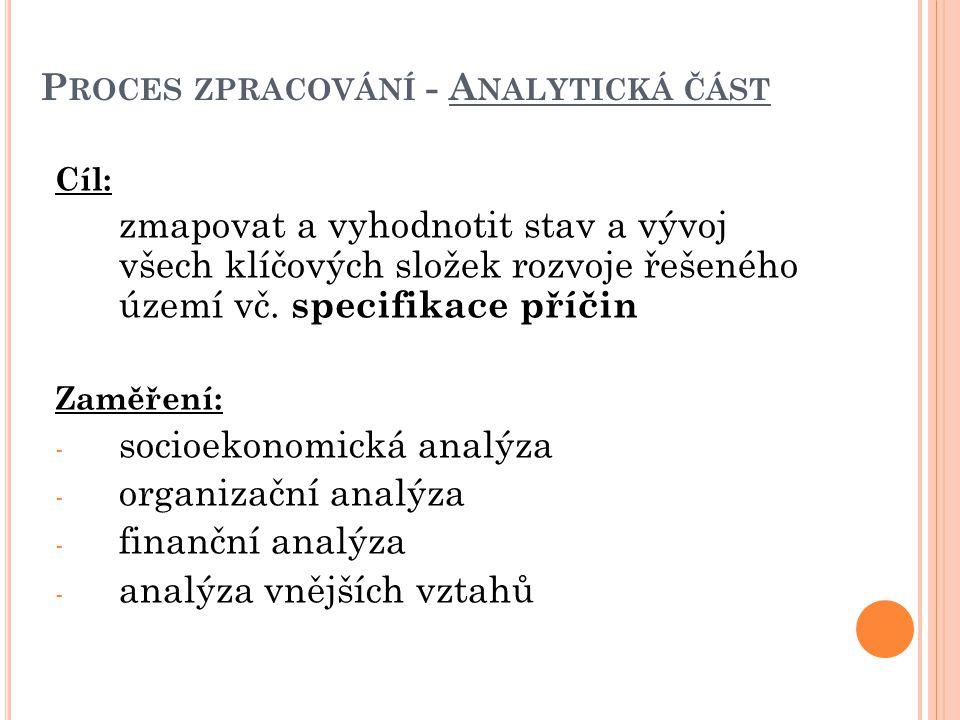 Proces zpracování - Analytická část