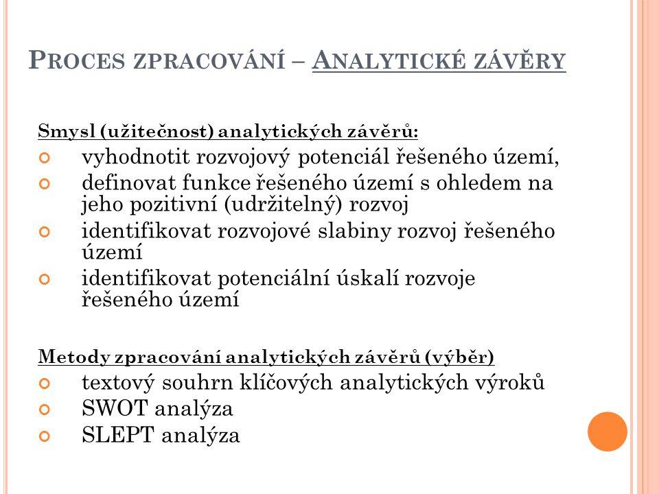 Proces zpracování – Analytické závěry