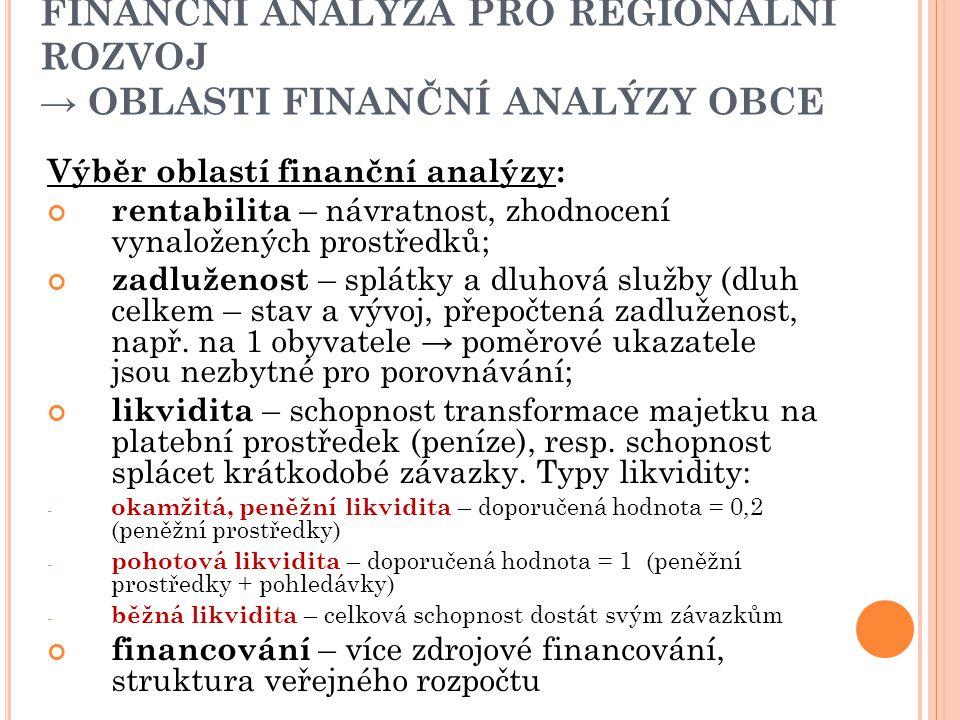 FINANČNÍ ANALÝZA PRO REGIONÁLNÍ ROZVOJ → OBLASTI FINANČNÍ ANALÝZY OBCE