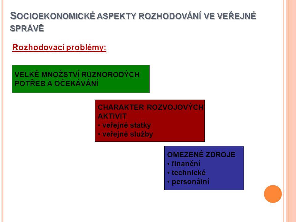 Socioekonomické aspekty rozhodování ve veřejné správě