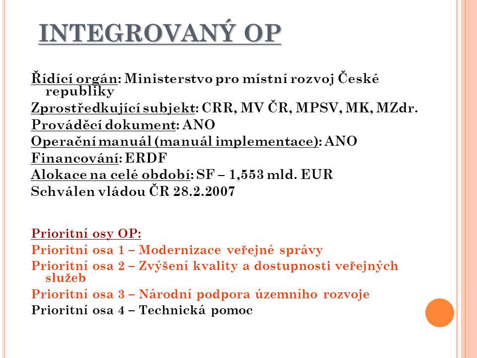 INTEGROVANÝ OP Řídící orgán: Ministerstvo pro místní rozvoj České republiky. Zprostředkující subjekt: CRR, MV ČR, MPSV, MK, MZdr.