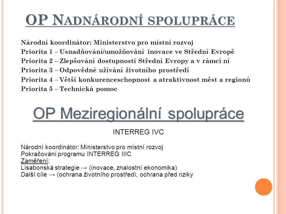 OP Nadnárodní spolupráce