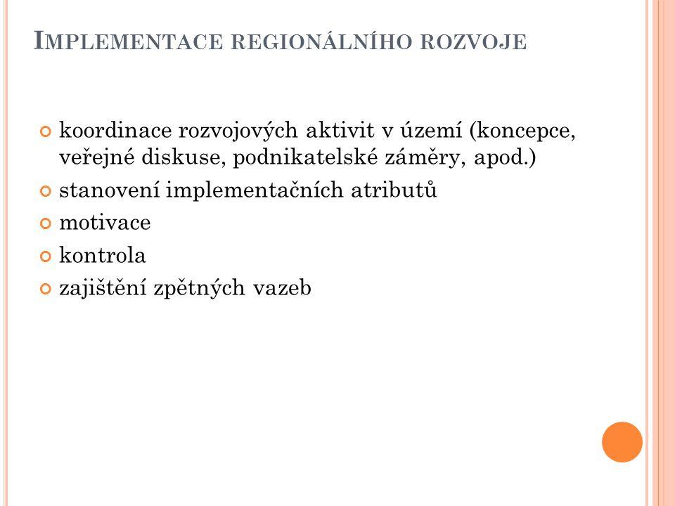 Implementace regionálního rozvoje