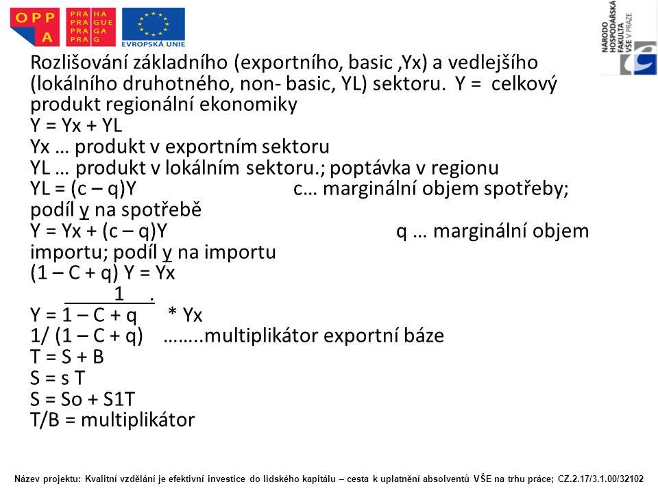 Yx … produkt v exportním sektoru
