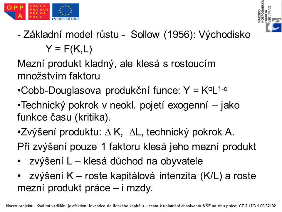 - Základní model růstu - Sollow (1956): Východisko Y = F(K,L)