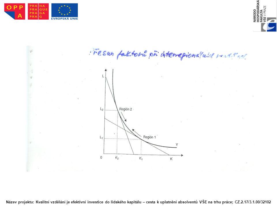 Název projektu: Kvalitní vzdělání je efektivní investice do lidského kapitálu – cesta k uplatnění absolventů VŠE na trhu práce; CZ.2.17/3.1.00/32102