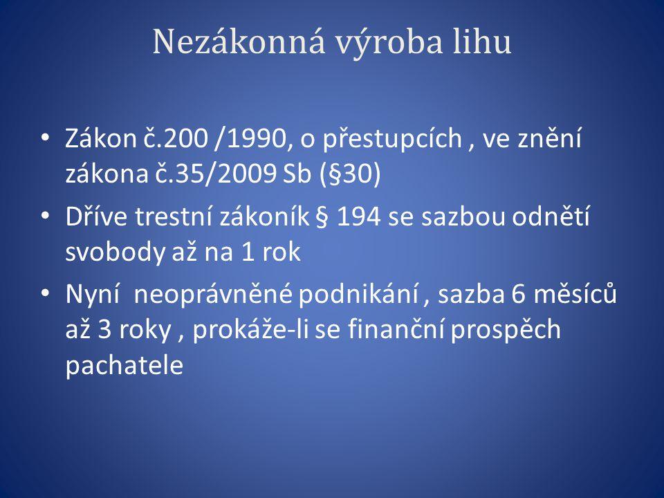 Nezákonná výroba lihu Zákon č.200 /1990, o přestupcích , ve znění zákona č.35/2009 Sb (§30)