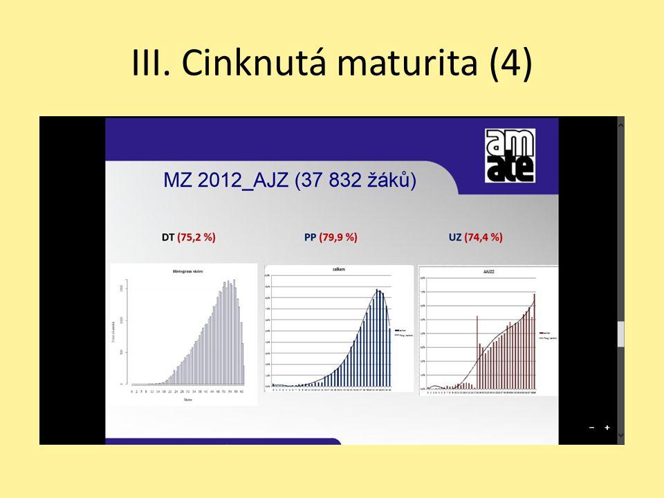 III. Cinknutá maturita (4)