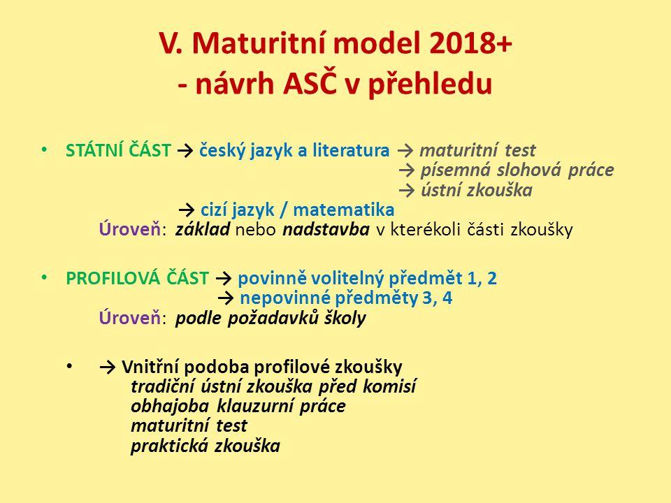 V. Maturitní model 2018+ - návrh ASČ v přehledu