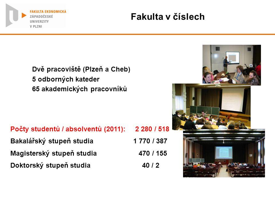 Fakulta v číslech Dvě pracoviště (Plzeň a Cheb) 5 odborných kateder