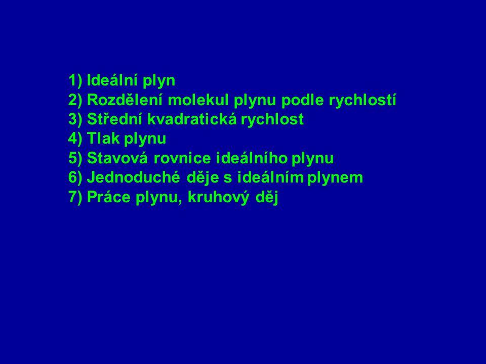 1) Ideální plyn 2) Rozdělení molekul plynu podle rychlostí. 3) Střední kvadratická rychlost. 4) Tlak plynu.