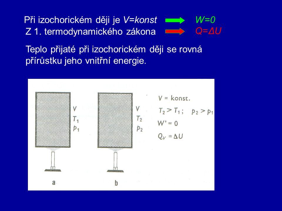 Při izochorickém ději je V=konst