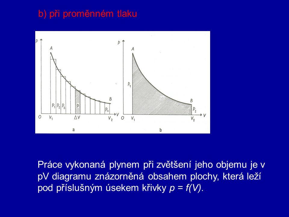 b) při proměnném tlaku Práce vykonaná plynem při zvětšení jeho objemu je v. pV diagramu znázorněná obsahem plochy, která leží.