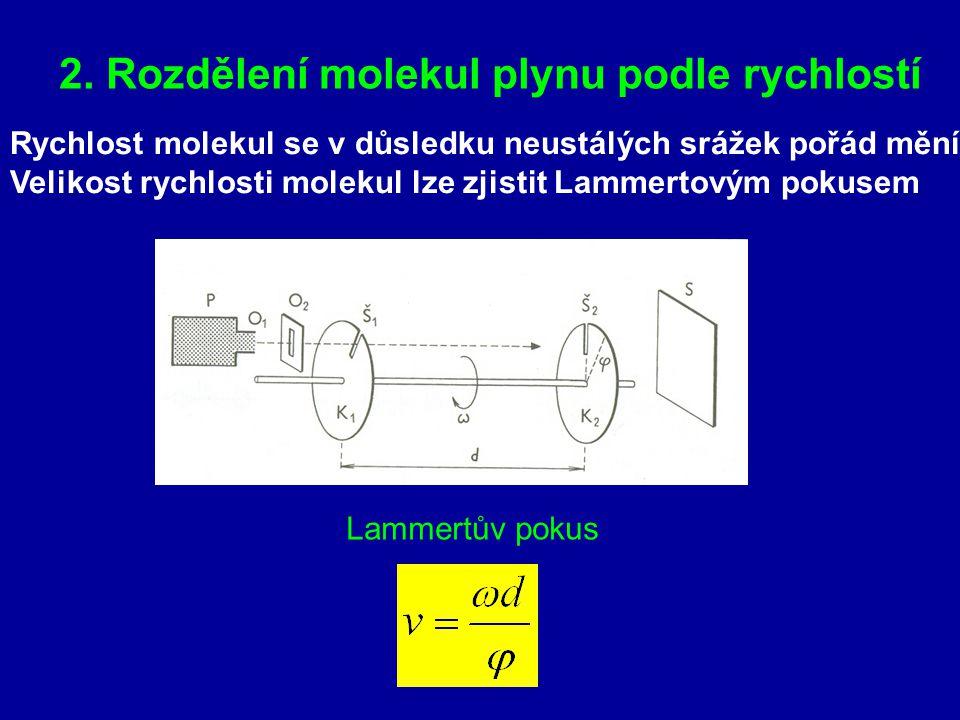 2. Rozdělení molekul plynu podle rychlostí