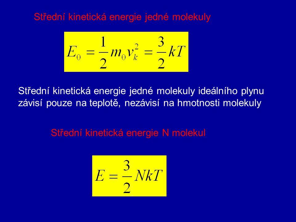 Střední kinetická energie jedné molekuly