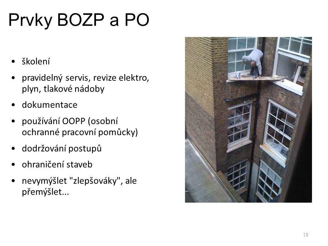 Prvky BOZP a PO školení. pravidelný servis, revize elektro, plyn, tlakové nádoby. dokumentace.