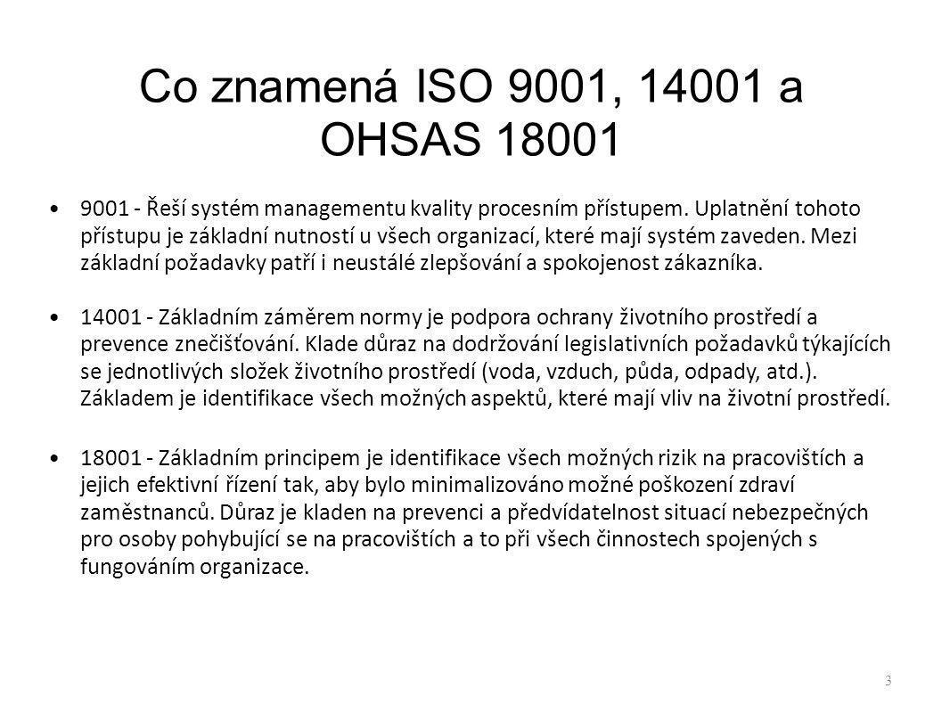 Co znamená ISO 9001, 14001 a OHSAS 18001
