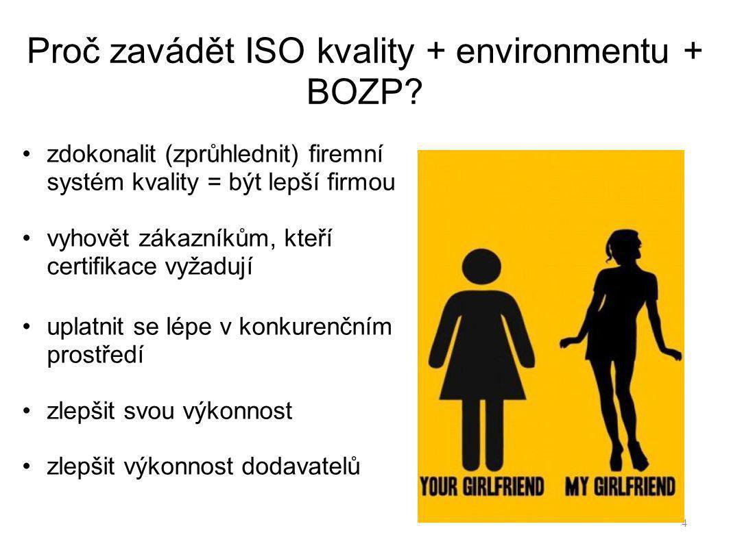 Proč zavádět ISO kvality + environmentu + BOZP