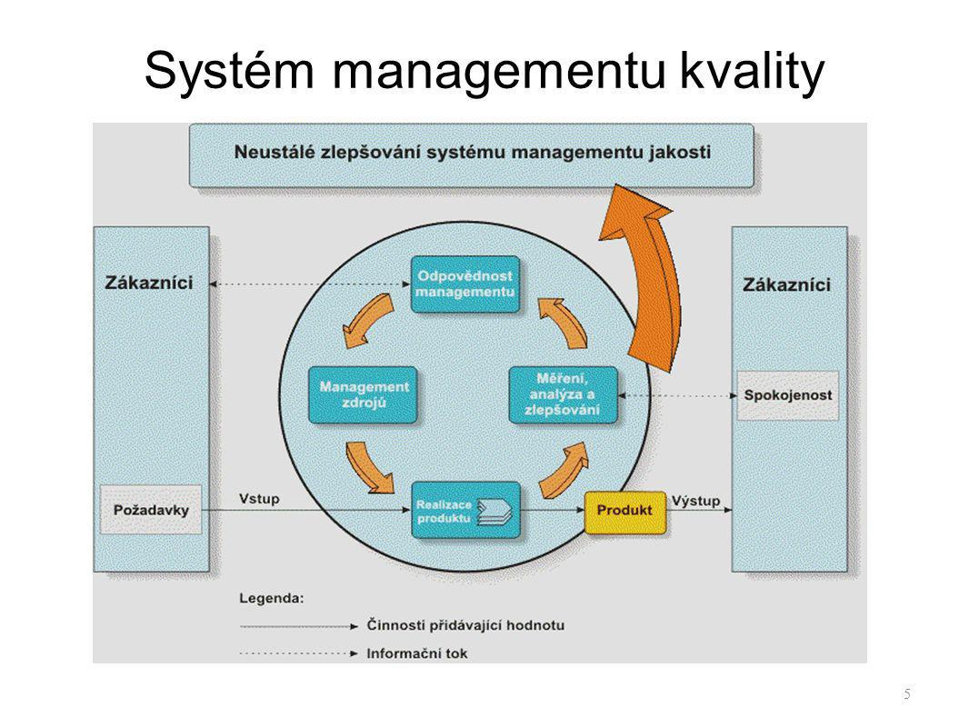 Systém managementu kvality
