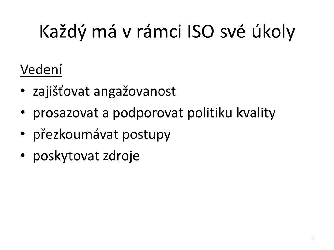 Každý má v rámci ISO své úkoly