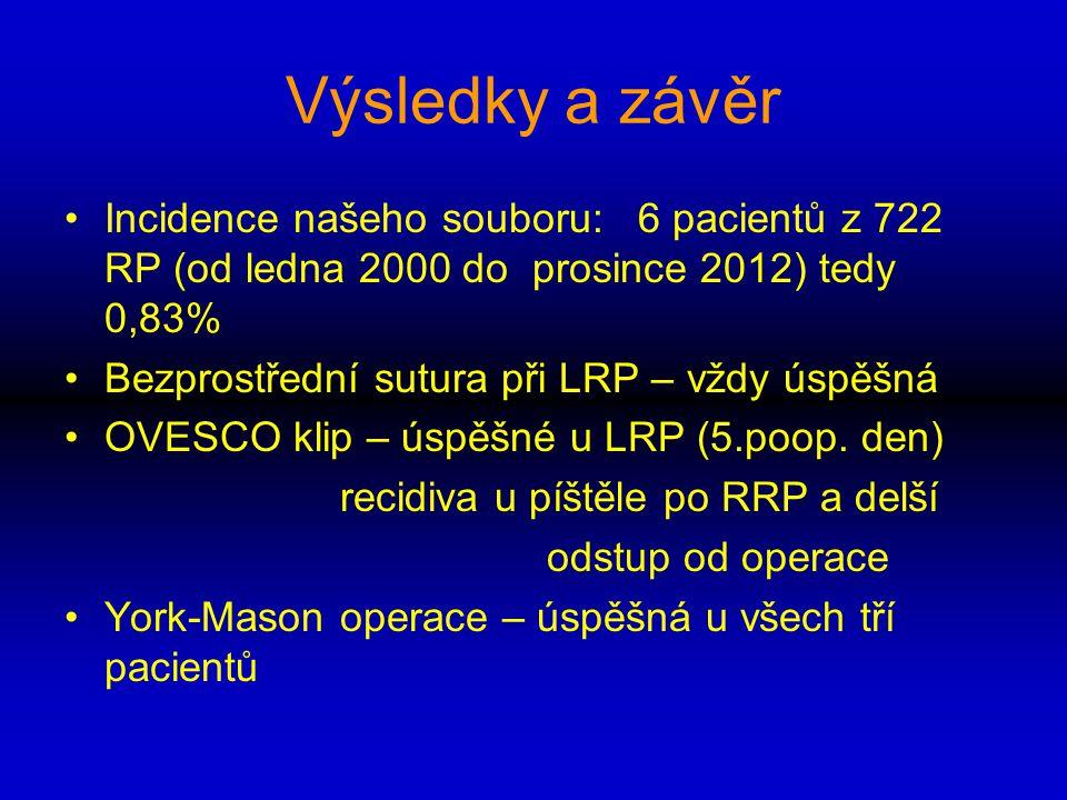 Výsledky a závěr Incidence našeho souboru: 6 pacientů z 722 RP (od ledna 2000 do prosince 2012) tedy 0,83%