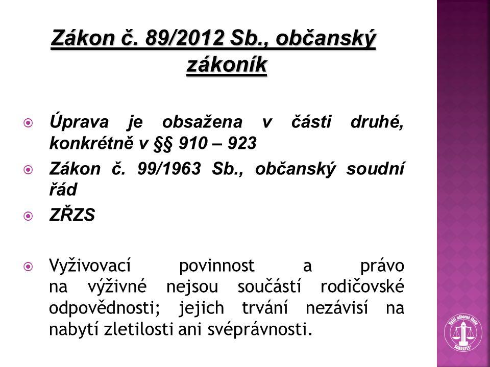 Zákon č. 89/2012 Sb., občanský zákoník
