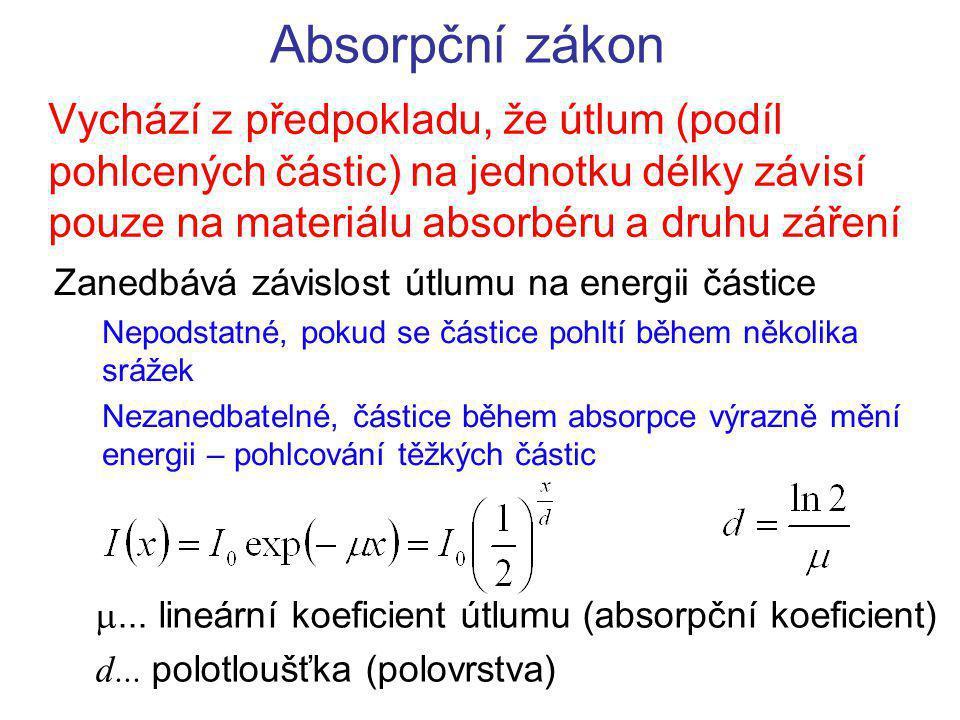 Absorpční zákon Vychází z předpokladu, že útlum (podíl pohlcených částic) na jednotku délky závisí pouze na materiálu absorbéru a druhu záření.