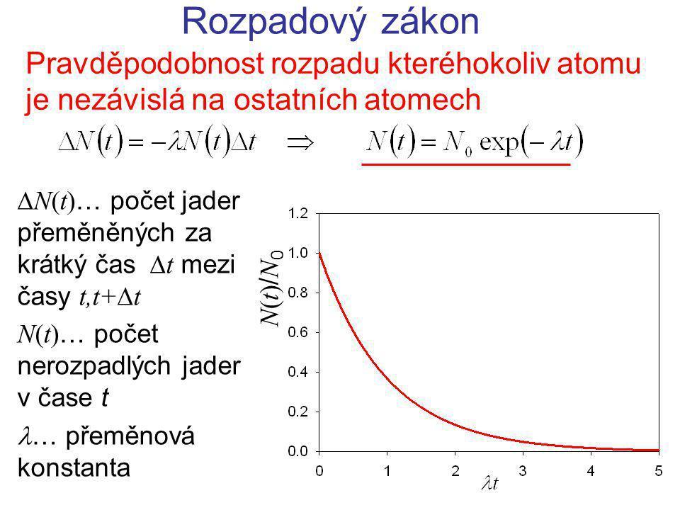 Rozpadový zákon Pravděpodobnost rozpadu kteréhokoliv atomu je nezávislá na ostatních atomech.