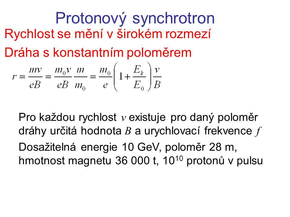Protonový synchrotron