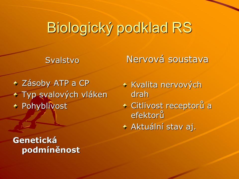 Biologický podklad RS Nervová soustava Kvalita nervových drah