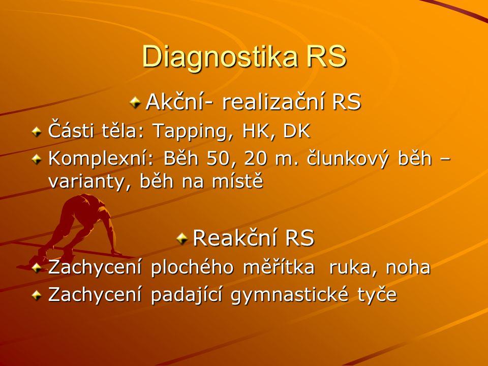 Diagnostika RS Akční- realizační RS Reakční RS