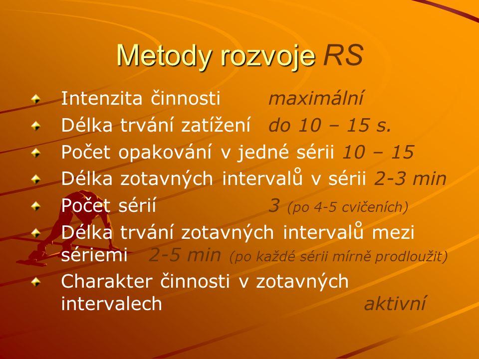 Metody rozvoje RS Intenzita činnosti maximální